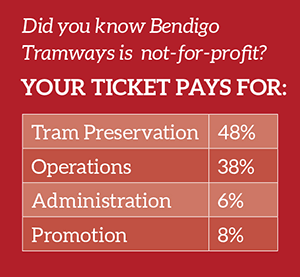 Bendigo-Tramways-Ticket-breakdown